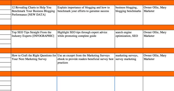 What to Include in a Content Calendar