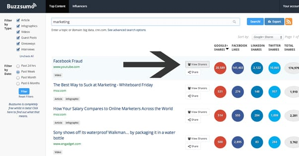 Content Marketing Influencers