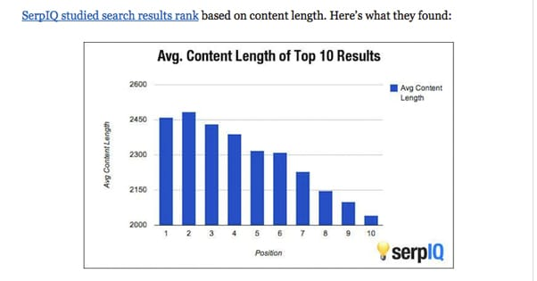 Long Content Performs Better