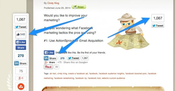 Social Blog Post Example
