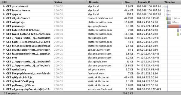 Social Buttons Load Time
