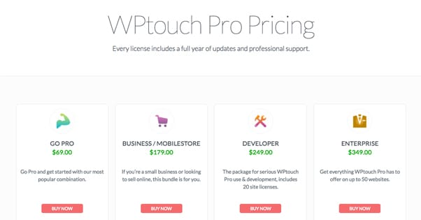WPTouch Pro Pricing