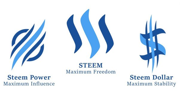 Steem vs Steem Power vs Steem Dollar