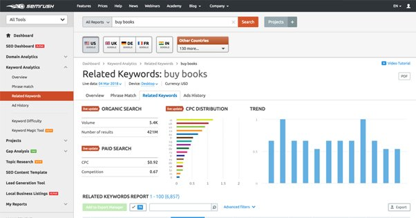 Keyword Research Tool Example